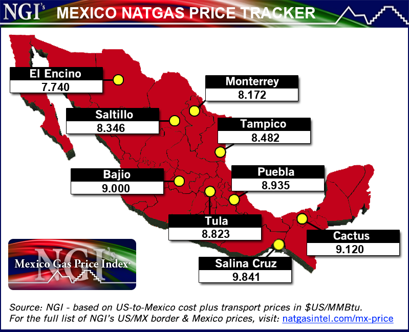 NGI's Mexico Price Tracker